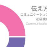 伝え方コミュニケーション検定・初級のレビュー